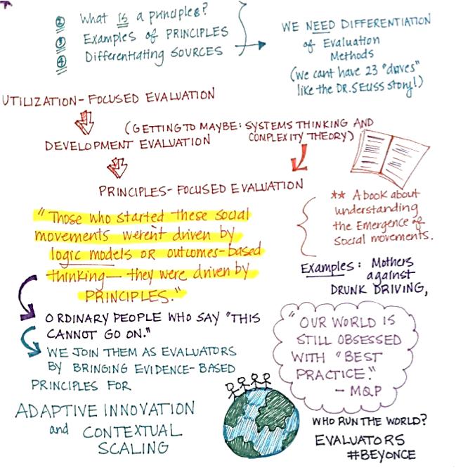 Best-note-taking-strategies